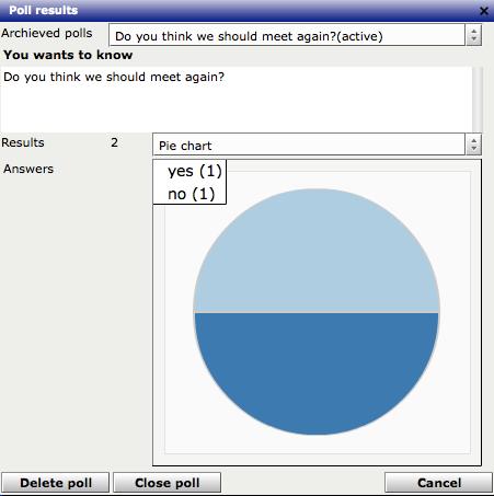 Apache OpenMeeting Sondaggi e Voti