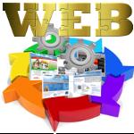 Siti Web - Dinamicità