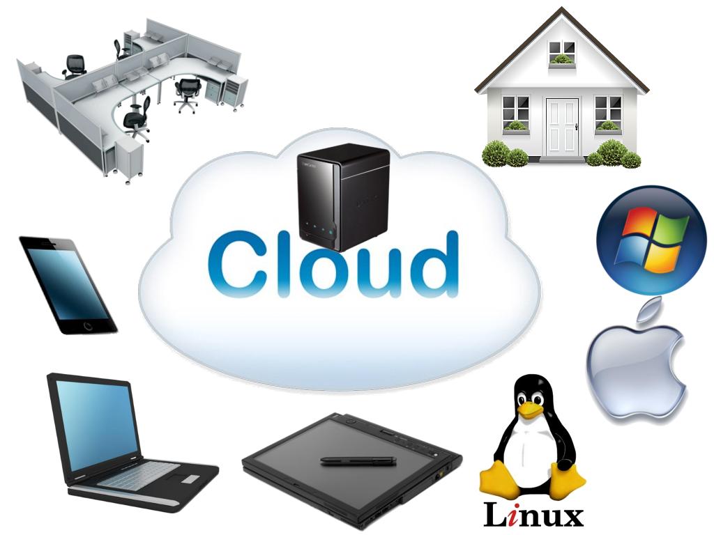 Server Nas Cloud Service